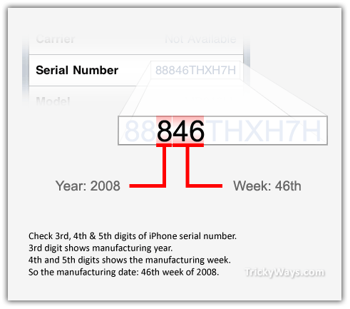 check iPhone manufacture date