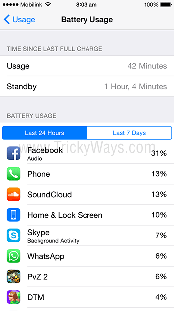 battery usage iphone apps