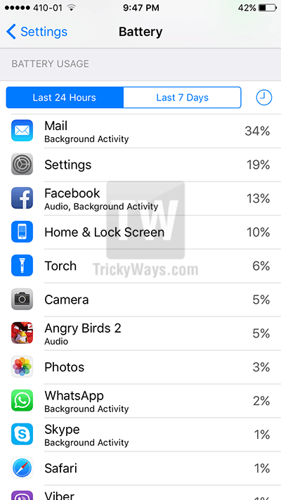 Battery usage by apps iOS 9