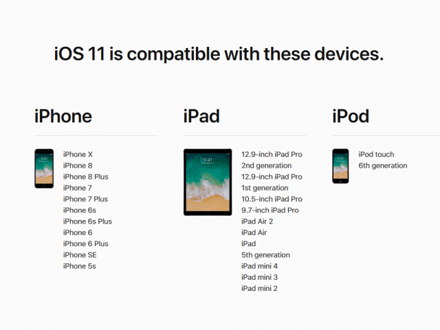 ios 11 compatible iPhone, iPad and iPod