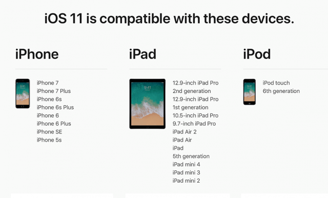 iOS 11 Compatible with these devices