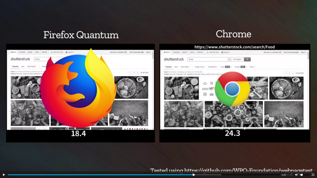 Mozilla Firefox 57 'Quantum' Comes With New Features and
