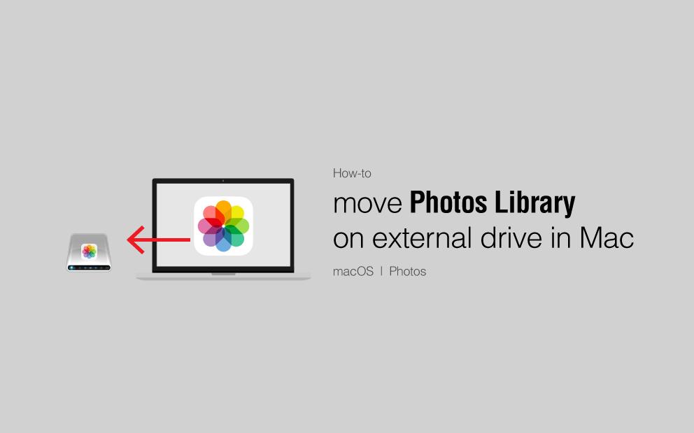 Transfer mac photo library to external drive